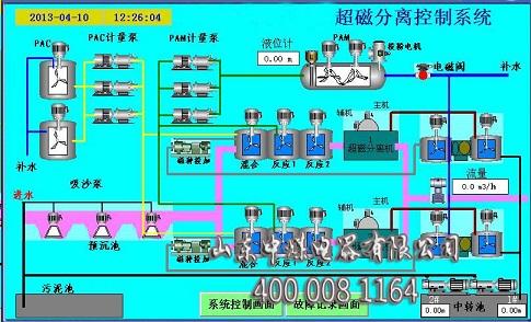 煤矿污水处理系统,矿井污水处理系统